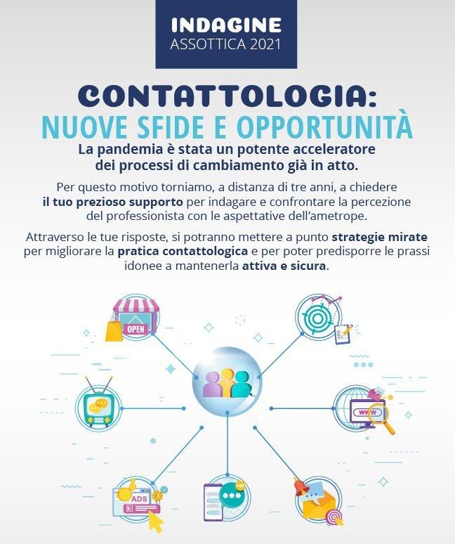 """(ITA) La survey di Assottica """"Contattologia: nuove sfide e opportunità"""" indaga la pratica contattologica nell'era Codiv-19."""